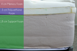 Eve mattress layers (top to bottom) - 4 cm memory foam, 3 cm polyurethane foam, 18 cm support foam