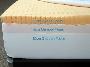 Leesa mattress layers (top to bottom) - 5cm Avena foam, 5cm memory foam, 15cm support foam
