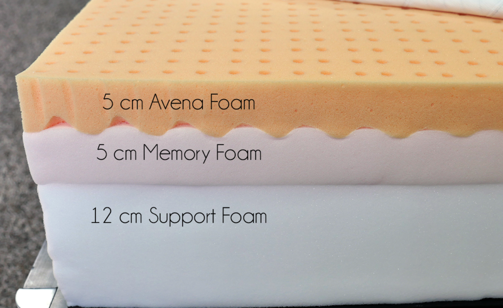 Leesa mattress layers (top to bottom) - 5 cm Avena foam, 5 cm memory foam, 12 cm support foam