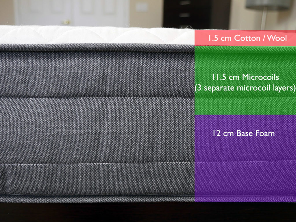 Drift mattress layers (top to bottom) - 1.5 cm cotton / wool lining, 11.5 cm microcoils (3 separate microcoil layers), 12 cm base foam