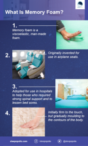 Infographic describing this popular mattress material